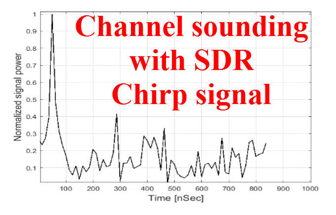 Channel sounding using SDR with chirp signals